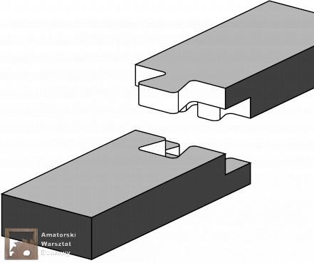 triple dovetail 0 Pięćdziesiąt połączeń stolarskich   Flexible Stream